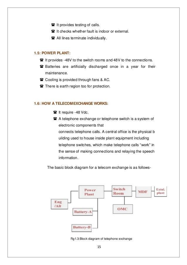 Summer training report in bsnl pdf download