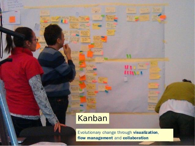 Intro  Kanban Evolutionary change through visualization, flow management and collaboration