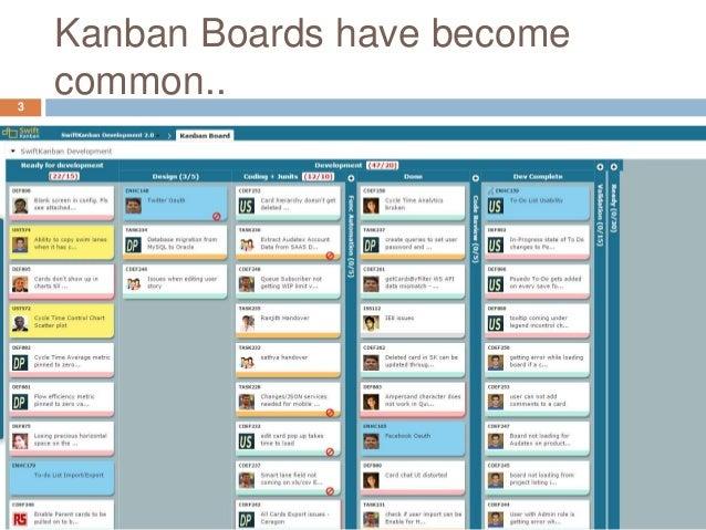 Kanban != Kanban Board