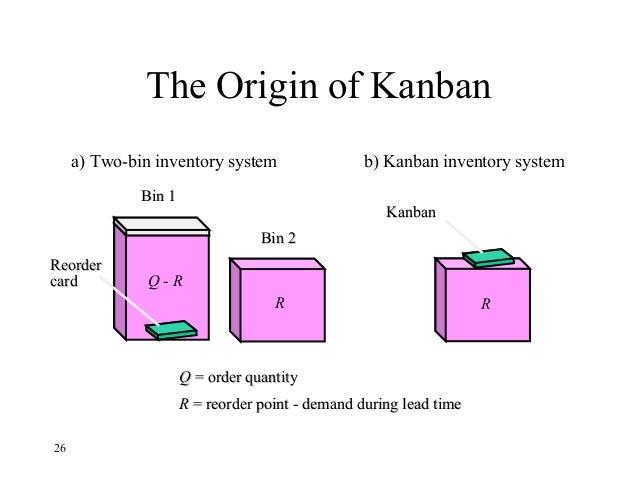 Kanban (1)