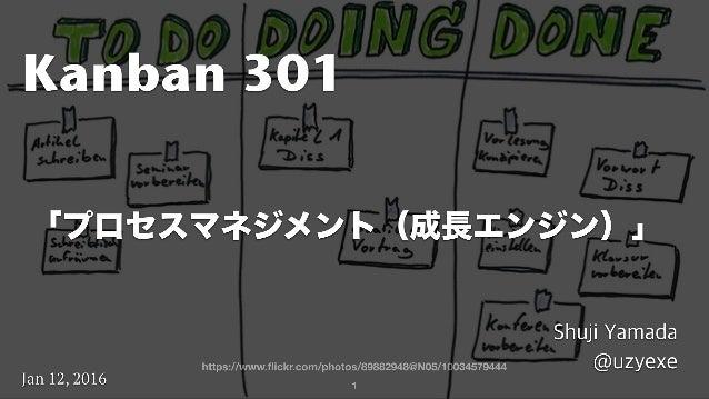 https://www.flickr.com/photos/89882948@N05/10034579444 1 Kanban 301 Shuji Yamada @uzyexe Jan 12, 2016 「プロセスマネジメント(成長エンジン)」