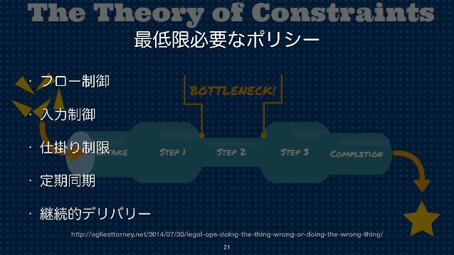 http://agileattorney.net/2014/07/30/legal-ops-doing-the-thing-wrong-or-doing-the-wrong-thing/ 最低限必要なポリシー • フロー制御 • 入力制御 • ...