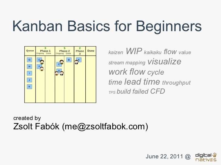 Kanban Basics for Beginners                     kaizen WIP kaikaku flow value                     stream mapping visualize...