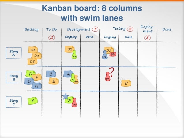Kanban board icons toolbox powerpoint infodiagram