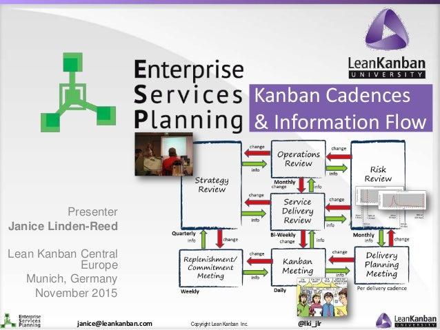 @lki_jlrCopyright Lean Kanban Inc.janice@leankanban.com Kanban Cadences & Information Flow Presenter Janice Linden-Reed Le...