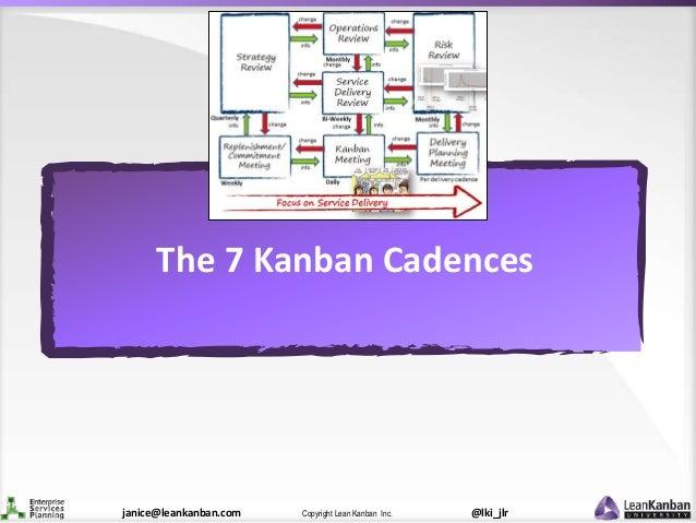 @lki_jlrCopyright Lean Kanban Inc.janice@leankanban.com The 7 Kanban Cadences