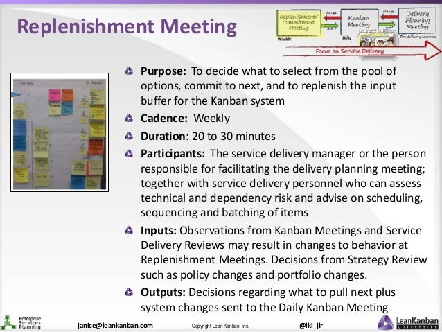 @lki_jlrCopyright Lean Kanban Inc.janice@leankanban.com Replenishment Meeting Purpose: To decide what to select from the p...