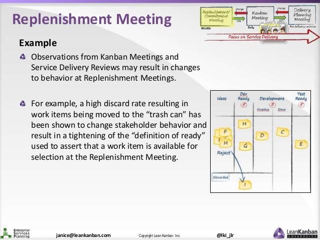 @lki_jlrCopyright Lean Kanban Inc.janice@leankanban.com Replenishment Meeting Example Observations from Kanban Meetings an...