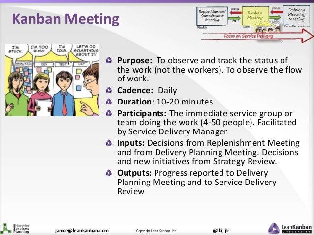 @lki_jlrCopyright Lean Kanban Inc.janice@leankanban.com Kanban Meeting Purpose: To observe and track the status of the wor...