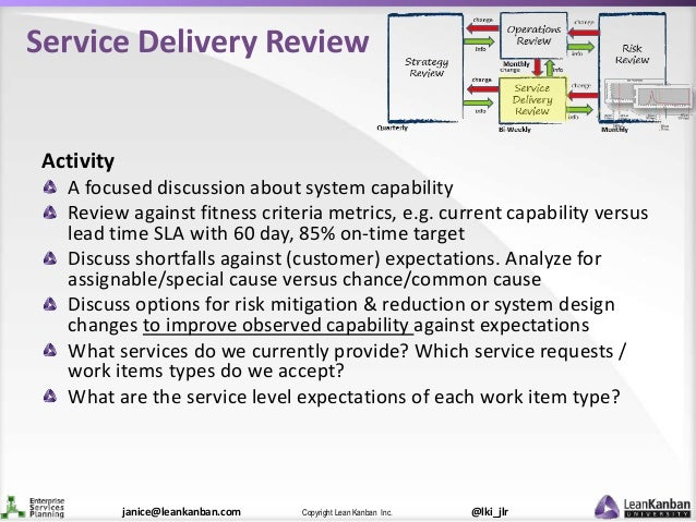 @lki_jlrCopyright Lean Kanban Inc.janice@leankanban.com Service Delivery Review Activity A focused discussion about system...