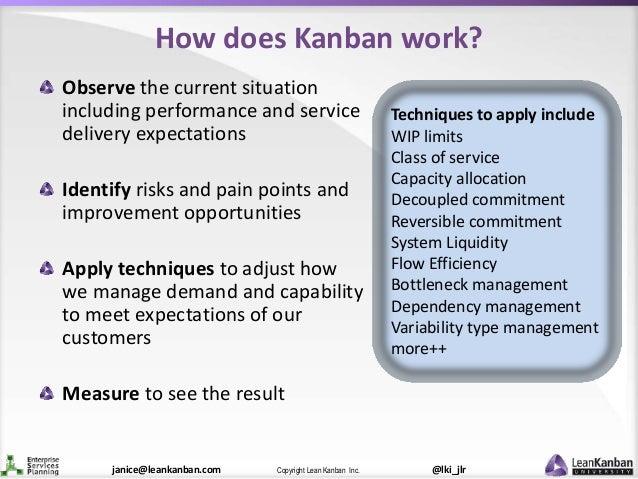 @lki_jlrCopyright Lean Kanban Inc.janice@leankanban.com How does Kanban work? Observe the current situation including perf...