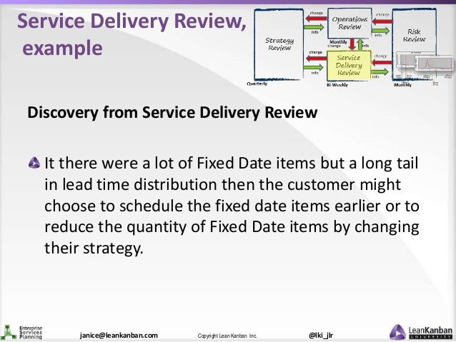@lki_jlrCopyright Lean Kanban Inc.janice@leankanban.com Service Delivery Review, example Discovery from Service Delivery R...