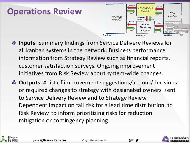 @lki_jlrCopyright Lean Kanban Inc.janice@leankanban.com Inputs: Summary findings from Service Delivery Reviews for all kan...