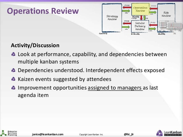 @lki_jlrCopyright Lean Kanban Inc.janice@leankanban.com Operations Review Activity/Discussion Look at performance, capabil...