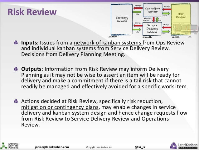 @lki_jlrCopyright Lean Kanban Inc.janice@leankanban.com Inputs: Issues from a network of kanban systems from Ops Review an...