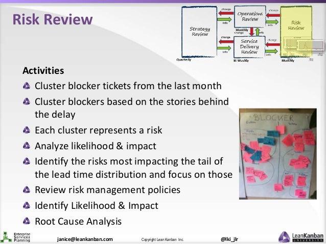 @lki_jlrCopyright Lean Kanban Inc.janice@leankanban.com Risk Review Activities Cluster blocker tickets from the last month...