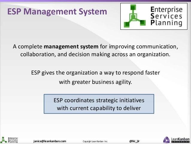 @lki_jlrCopyright Lean Kanban Inc.janice@leankanban.com ESP Management System A complete management system for improving c...