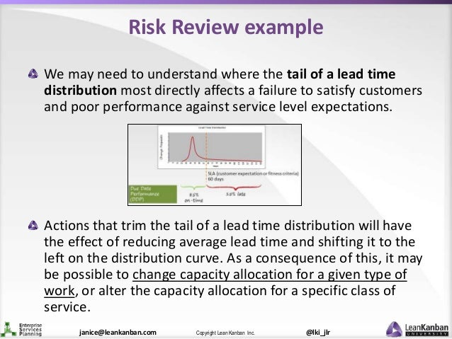 @lki_jlrCopyright Lean Kanban Inc.janice@leankanban.com Risk Review example We may need to understand where the tail of a ...