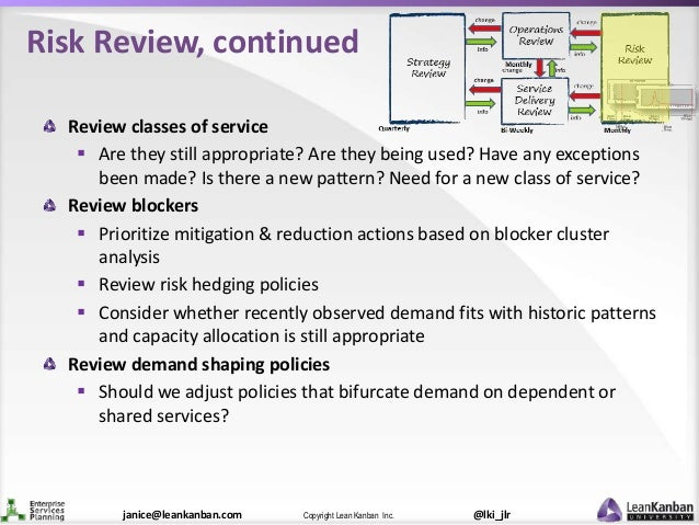 @lki_jlrCopyright Lean Kanban Inc.janice@leankanban.com Risk Review, continued Review classes of service  Are they still ...