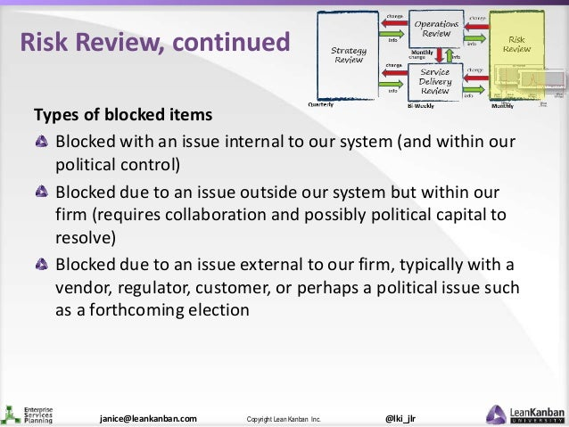 @lki_jlrCopyright Lean Kanban Inc.janice@leankanban.com Types of blocked items Blocked with an issue internal to our syste...
