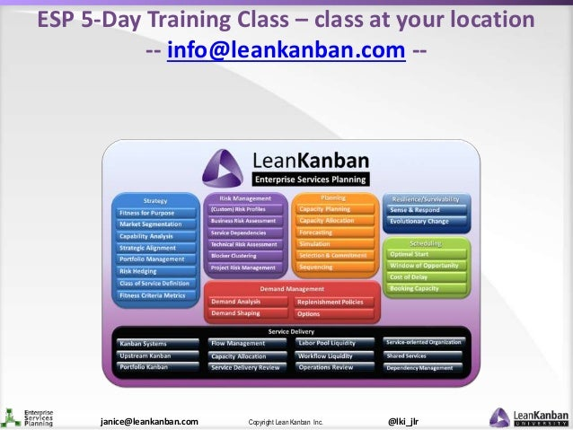 @lki_jlrCopyright Lean Kanban Inc.janice@leankanban.com ESP 5-Day Training Class – class at your location -- info@leankanb...