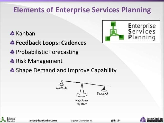 @lki_jlrCopyright Lean Kanban Inc.janice@leankanban.com Elements of Enterprise Services Planning Kanban Feedback Loops: Ca...