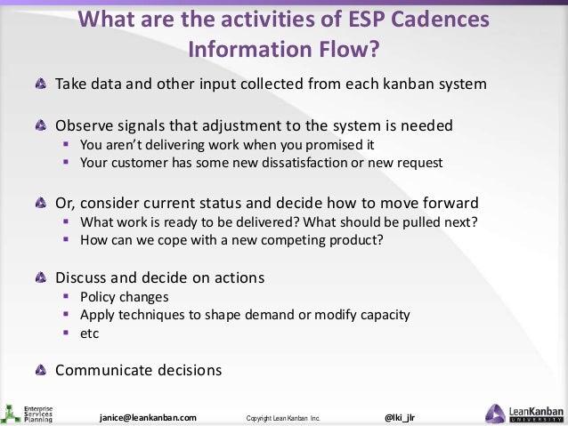 @lki_jlrCopyright Lean Kanban Inc.janice@leankanban.com What are the activities of ESP Cadences Information Flow? Take dat...