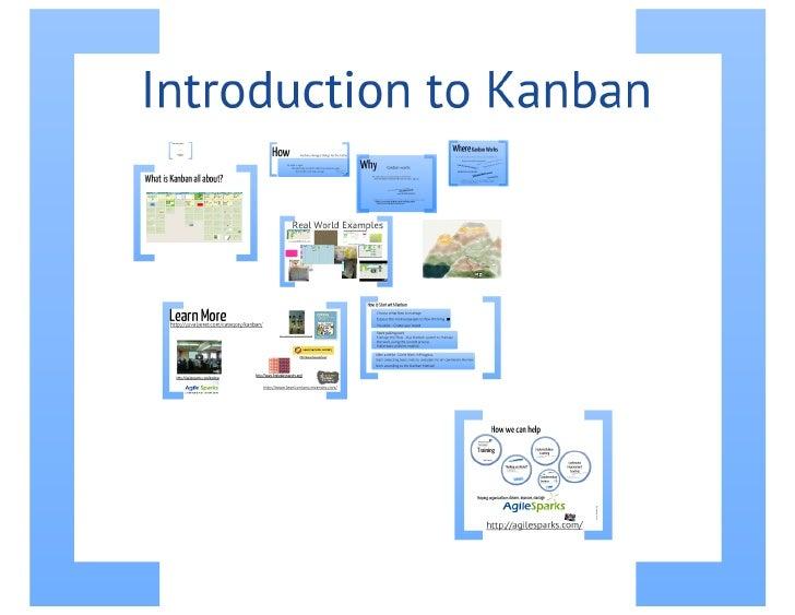 Kanban Intro