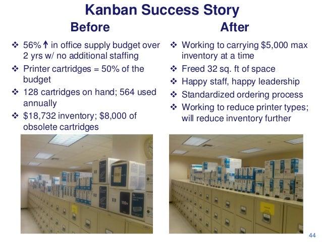 Kanban Success Story Before
