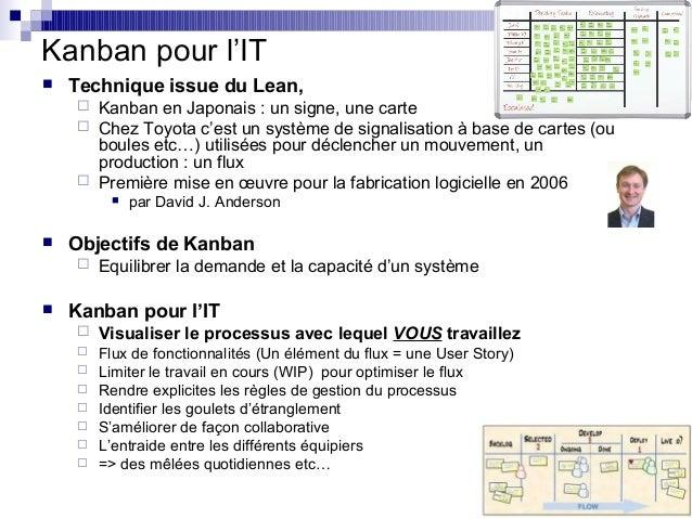 Kanban pour l'it en 5min  v1.1 Slide 2