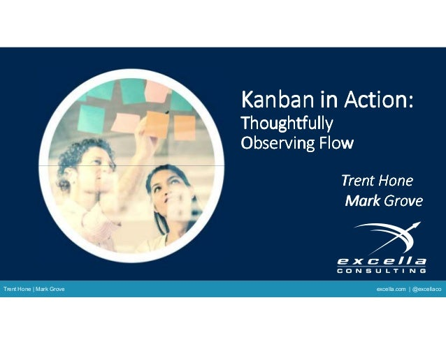 Kanban in Action:Kanban in Action:Kanban in Action:Kanban in Action: ThoughtfullyThoughtfullyThoughtfullyThoughtfully Obse...