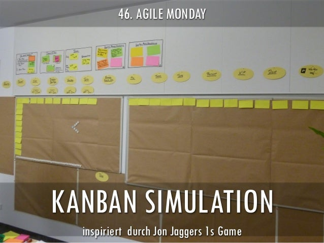 KANBAN SIMULATION inspiriert durch Jon Jaggers 1s Game 46. AGILE MONDAY