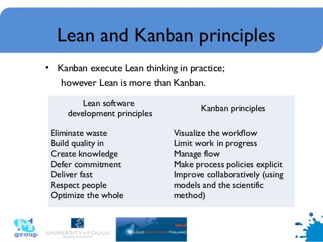 https://image.slidesharecdn.com/kanbanslr-130919032557-phpapp02/95/kanban-in-software-development-a-systematic-literature-review-4-638.jpg?cb=1379561670