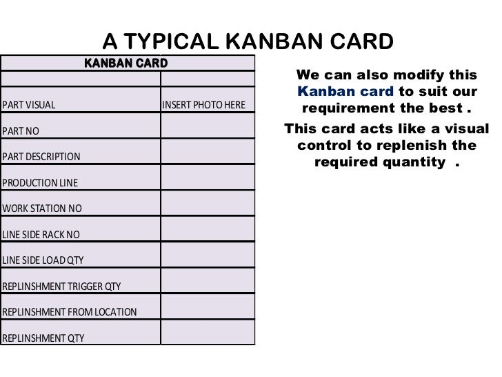 Kanban system presentation for blog 2003 17 a typical kanban card pronofoot35fo Images