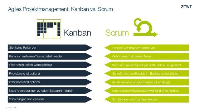 © www.twt.de Agiles Projektmanagement: Kanban vs. Scrum Gibt keine Rollen vor Kann von mehreren Teams geteilt werden Wird ...