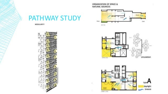 kanchanjunga apartment passive sustainable design case study