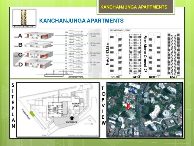 kanchanjunga apartments case study ppt