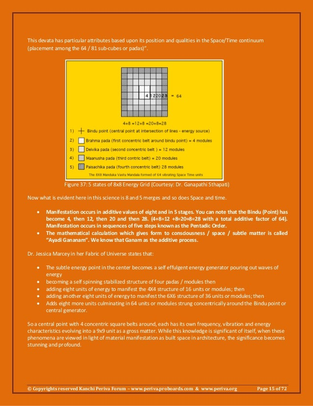 Kanchi Periva Forum - Ebook # 19 - Supreme Secrets - Part 6