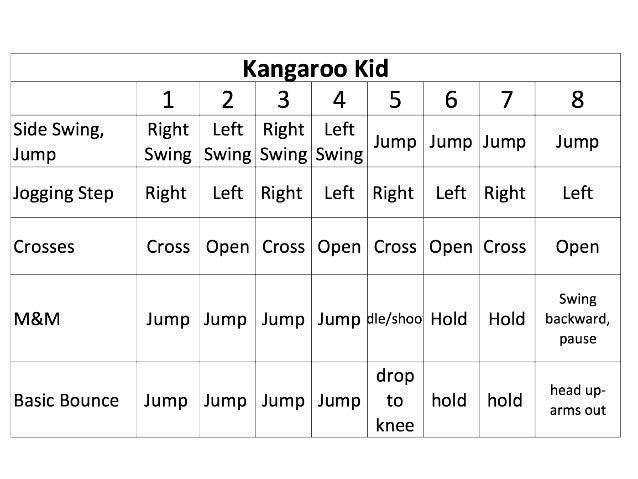 Kangaroo Kid Jump Rope Group Routine