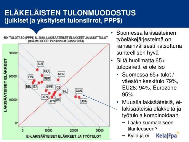 Keskitulo Suomessa