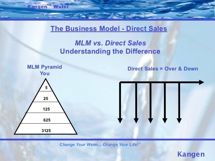 Kangen Presentation