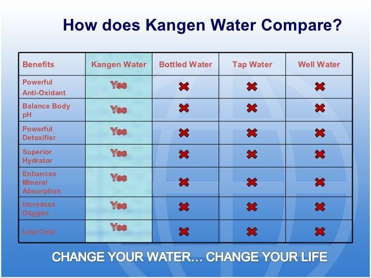 kangen water bottle