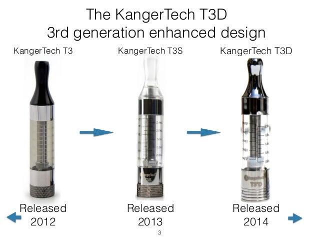 Kangertech T3d User Guide Cuecig