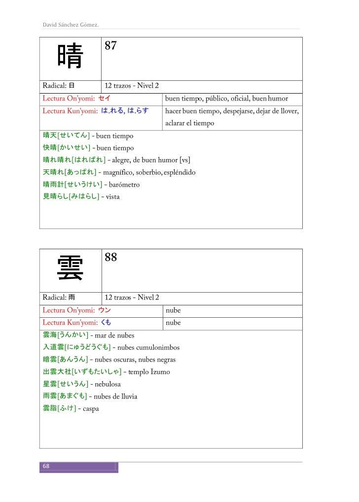 Kanji el-sistema-ideografico-japones