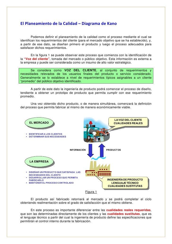 ElPlaneamientodelaCalidad–DiagramadeKano         Podemos definir el planeamiento de la calidad como el proceso me...