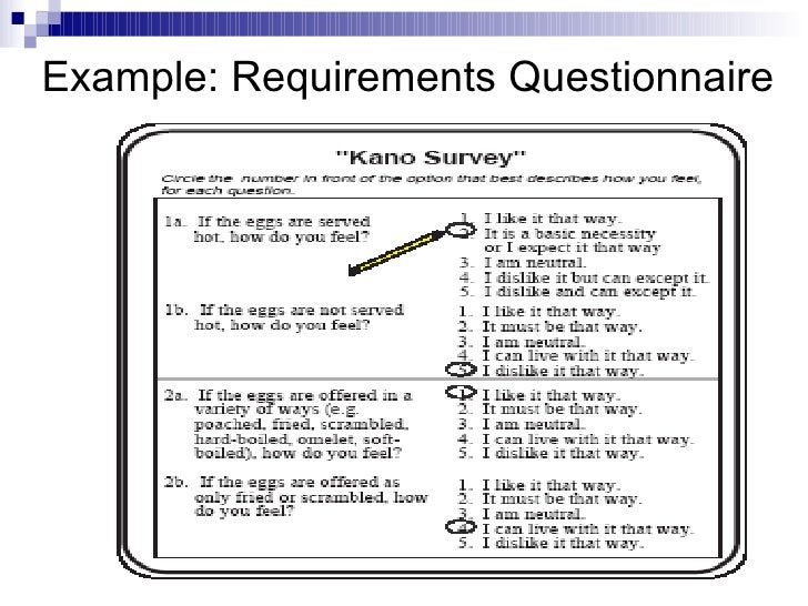 Kano model for Business requirements questionnaire template
