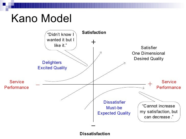 Kano model 7 728gcb1257299907 7 kano ccuart Image collections