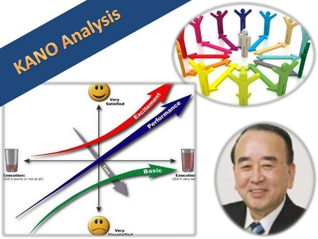 The Kano model is a theory  developed in the 1980s by Professor Noriaki Kano