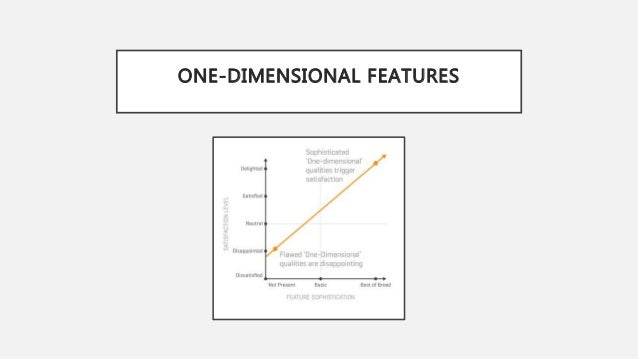 ONE-DIMENSIONAL FEATURES