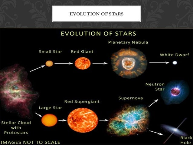 According to Einstein ,starlight passing just before the sun's surface bends1/2000th of a degree .this the case for all ma...